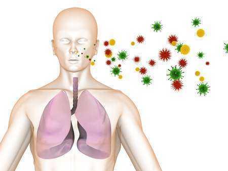 Infekcje bakteryjne a udar