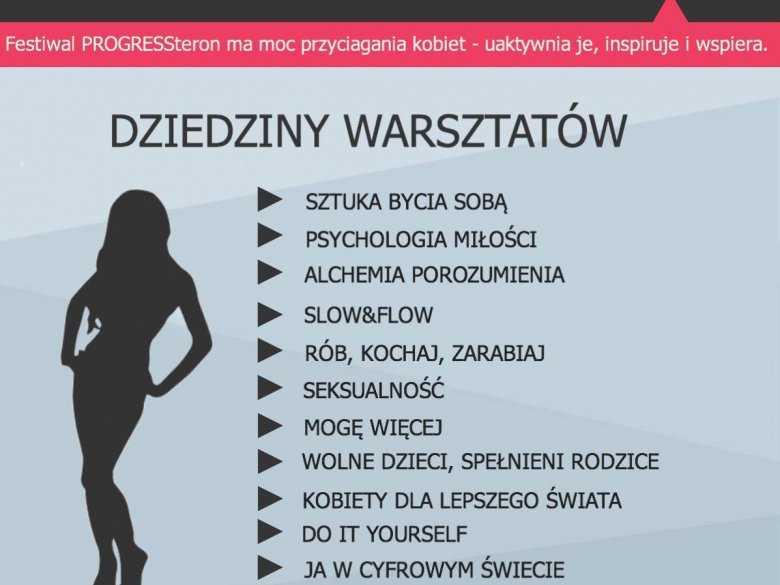 FESTIWAL PROGRESSteron Poznań