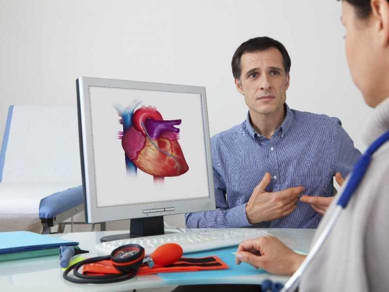 Wizyta u kardiologa