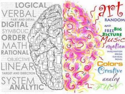 Anatomiczne zmiany mózgu w schizofrenii