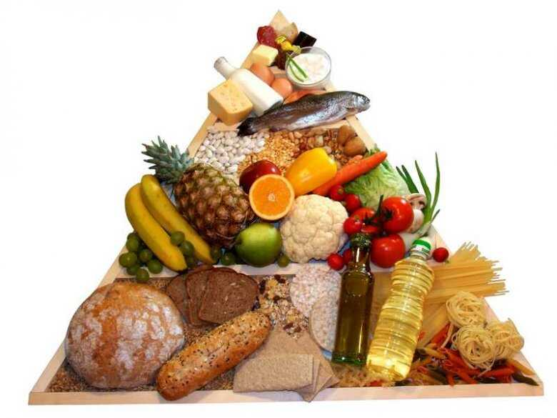 Zdrowe odżywianie sposobem na dłuższe życie
